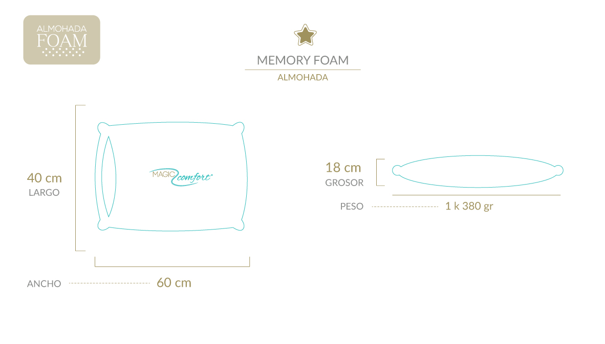 almohada-memory-foam