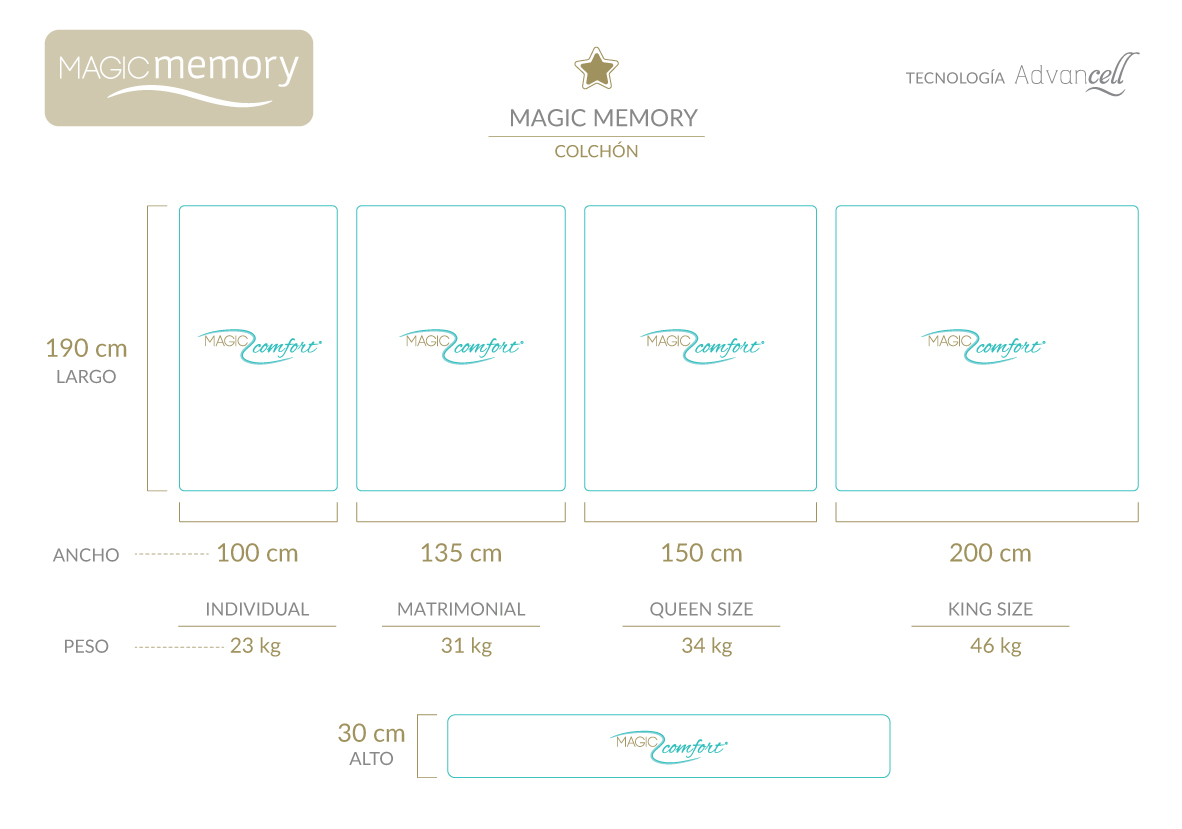 Medidas Desktop Magic Memory
